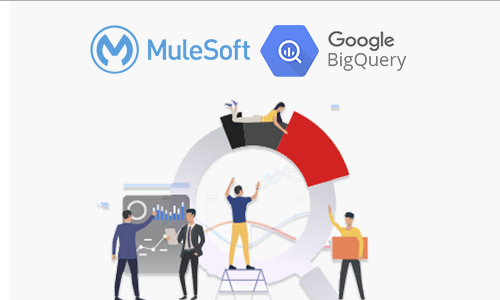 MuleSoft – GCP BigQuery