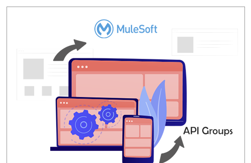 Business Groups in MuleSoft CloudHub