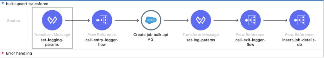 Create Bulk JOB API