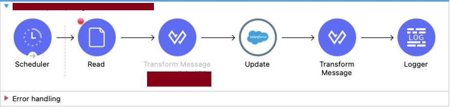 Upsert_Mule_Salesforce_Connectors