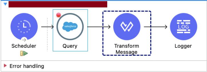 Query/ Salesforce Connector/Flow